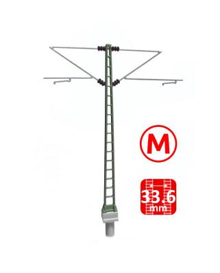 DB - Poteaux de pleine voie à console Re160 - M (6 unités)